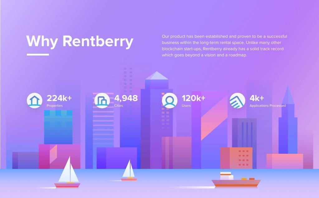 Rentberry renting done right