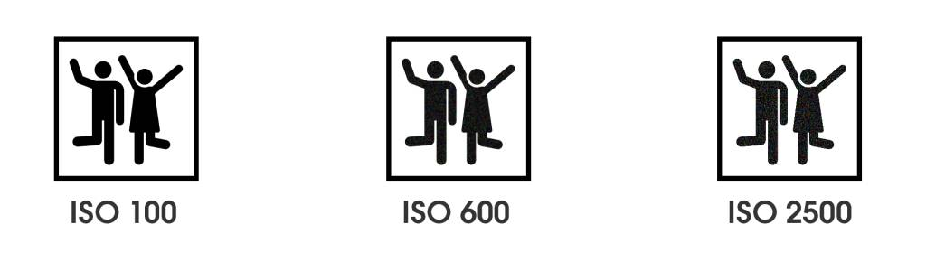 ISO examples