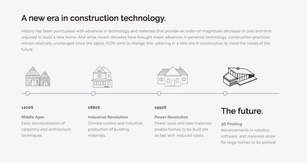 Icon new era in construction technology